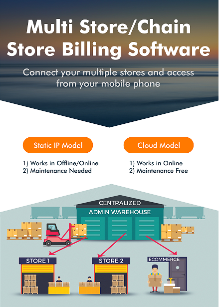 Multi Store Management Software