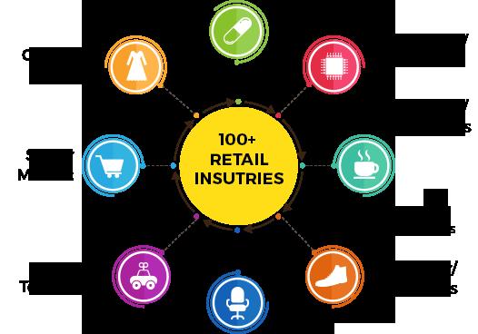 retail-pos-software-development-company